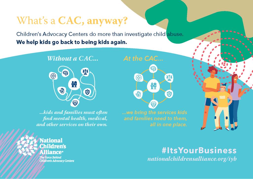 CAC Graphic